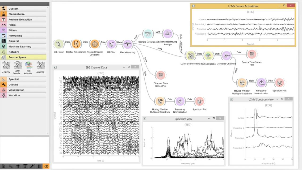Real-Time Brain Mapping in NeuroPype