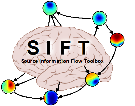 Source Information Flow Toolbox (SIFT)
